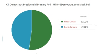 Vote_Results